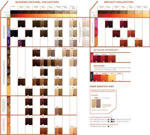 Палитра Color Sync от Matrix