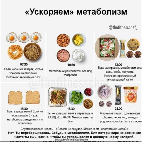 Советы по ПП и ЗОЖ